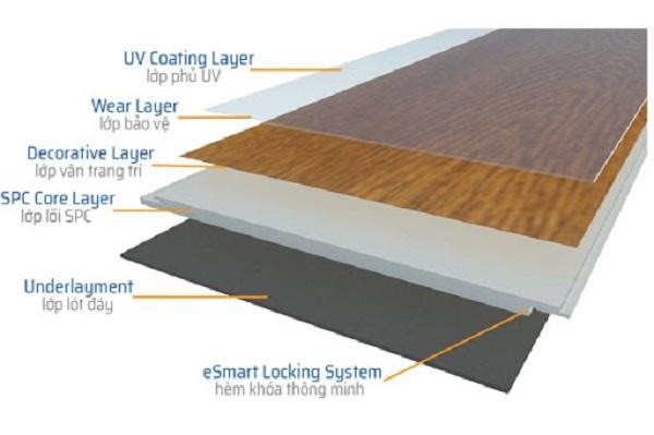 thương hiệu sàn nhựa giả gỗ